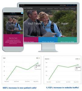 Anderson Audiology Medical Website Design