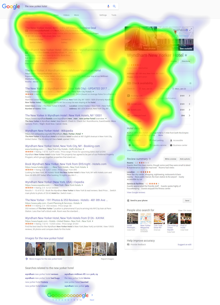 Heat map shows how PPC Helps Rankings