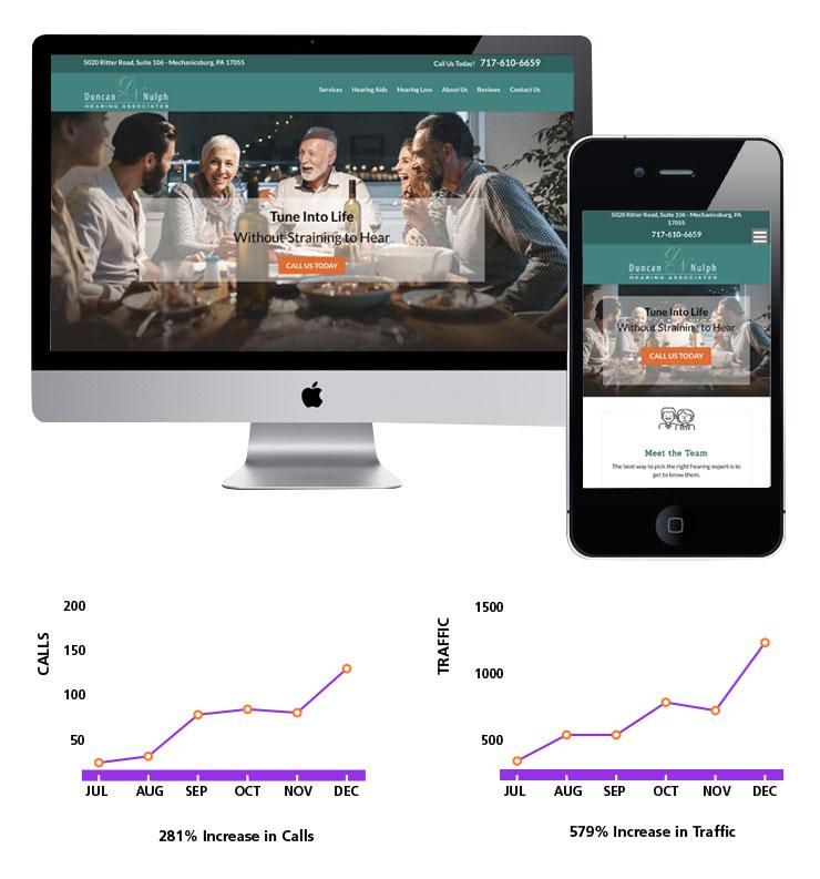 Top Audiology Website Designs of 2020 | Duncan Nulph Associates