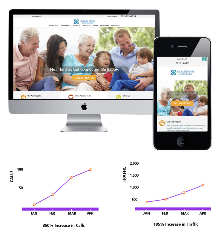 Top Audiology Website Designs of 2020 | Louisville Family Audiology